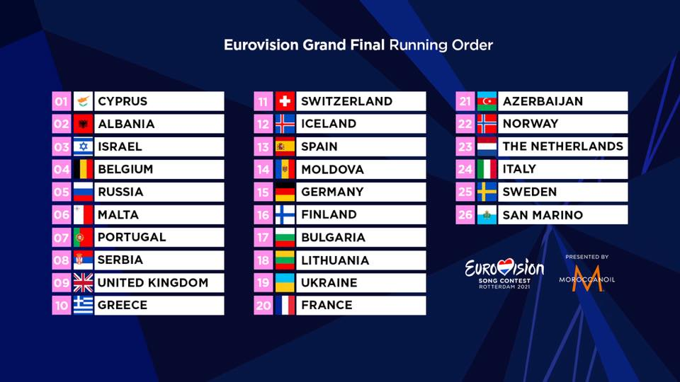 Eurovision Song Contest 2021 Finals